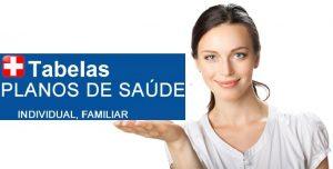 tabelas_de_planos-300x152 Intermedica